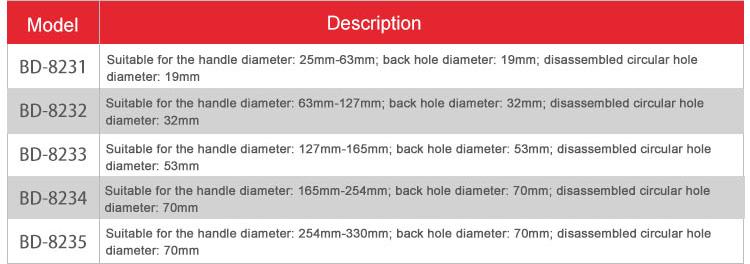 BD-8231-gate valve lockout (4)