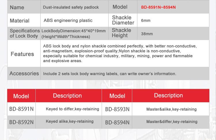 anti-dust safety padlock (5)